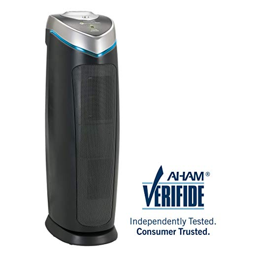 GermGuardian Best Air Purifer topratedhomeproducts