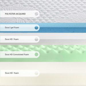 Memory Foam Mattress under 500 topratedbuyersguide info