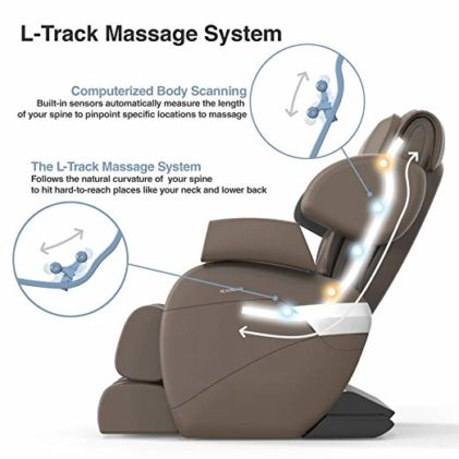 Relaxon Chair - Best massage chair - topratedhomeproducts info
