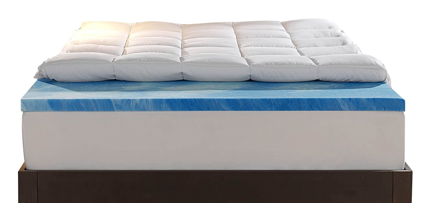 Sleep Innovations mattress topratedhomeproducts